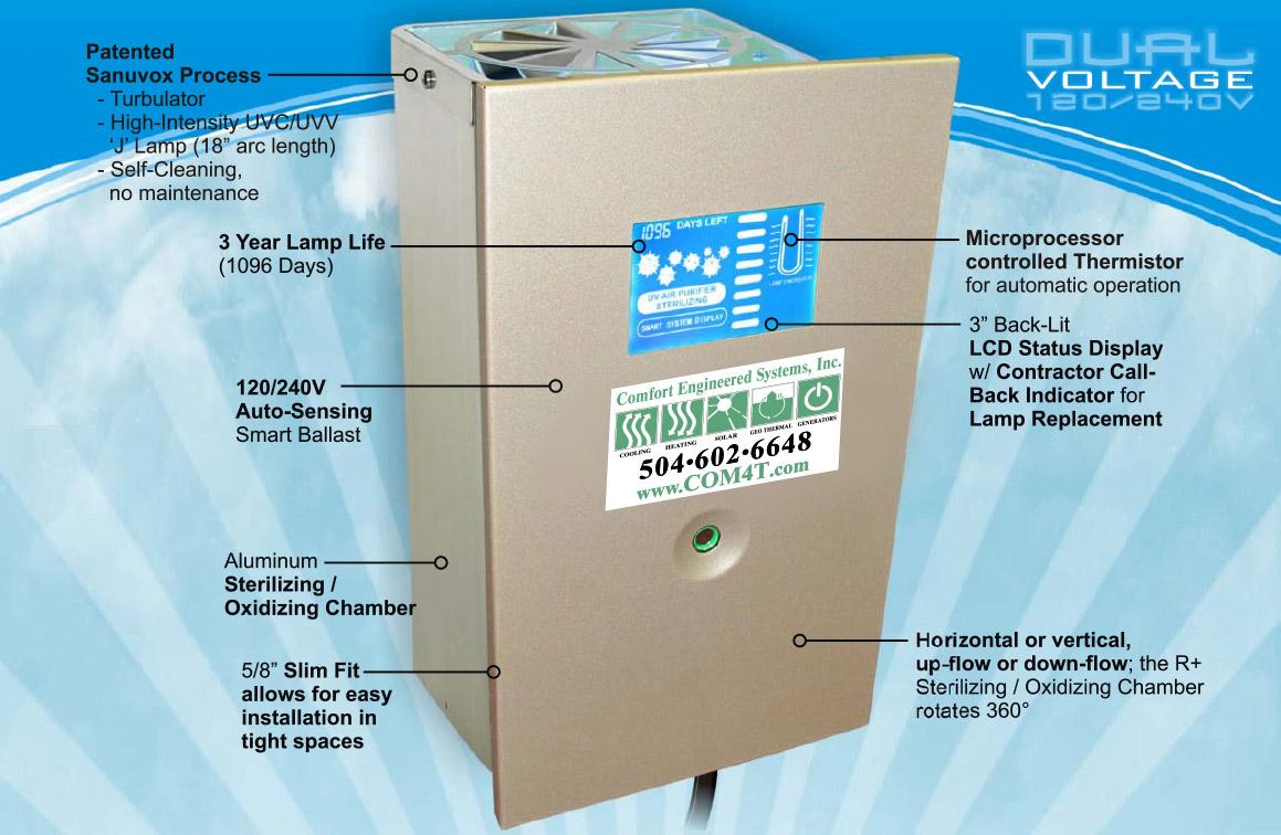 Sanuvox UV Air Purifier installation